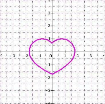 L'amour c'est come les maths