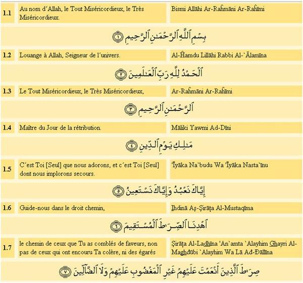 Al-Fatiha = L'ouverture