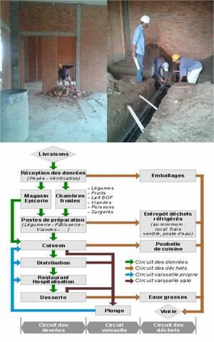 Travaux de construction de l'orphelinat - Page 4