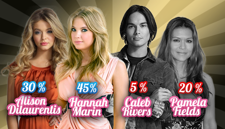 4 eme Nominations : Alison / Hannah / Caleb / Pam ( NEW DESIGN )