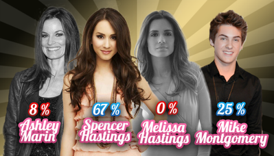 Nominations 7 : Ashley / Spencer / Melissa / Mike