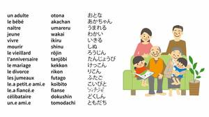 Vocabulaire La famille
