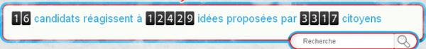 45 jours, 3.000 citoyens, 12.000 idées et de plus en plus de commentaires...