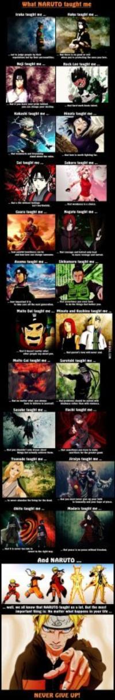 Ce que m'a appris Naruto!
