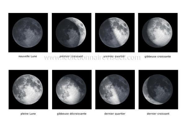 La Lune: Le Satellite de la Terre
