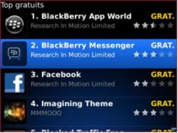 Comment télécharger une application sur ton téléphone BlackBerry ?