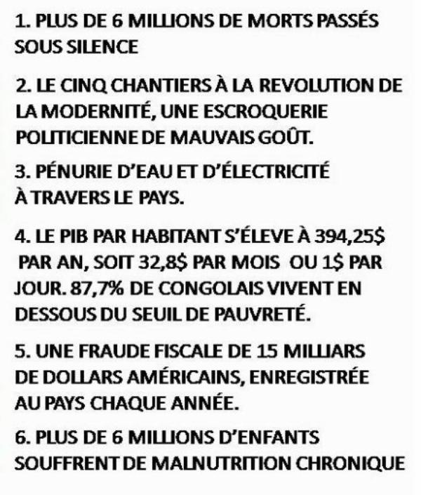 LIGABLO POLITIQUE EN RDC: La démocratie contre les intérêts du peuple