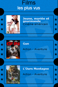 Le top des films sur Myskreenvod