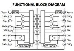 Isolement galvanique USB entre ordinateur et émetteur-récepteur radioamateur