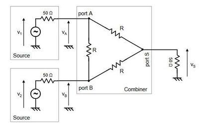 Couplage récepteur / Splitter passif : Perte mini 3 dB