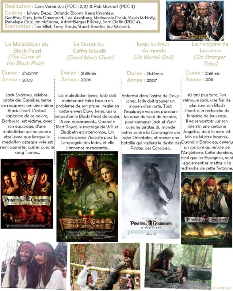Film (Saga) - Pirates des Caraibes