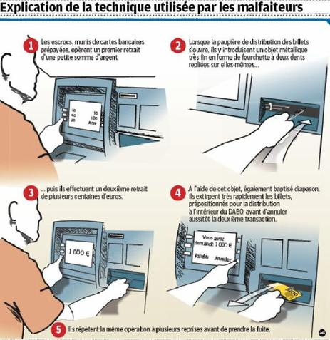 privatisation de la sécurité