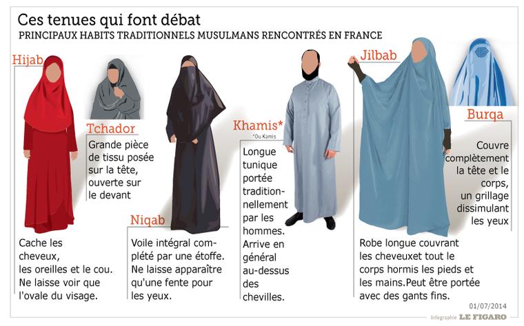 LA DIGNITÉ DE LA FEMME DANS L'ISLAM
