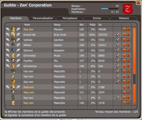Zen' Corporation
