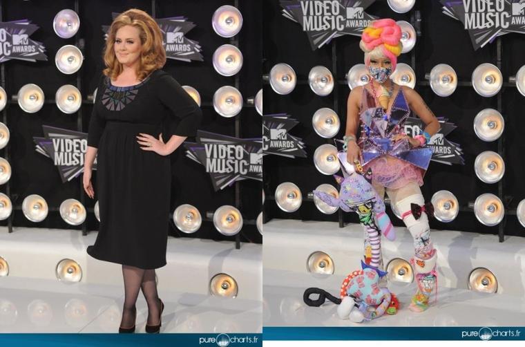 Le tapis rouge des MTV VMA  2011 ( les tops et les flops de la soirée )