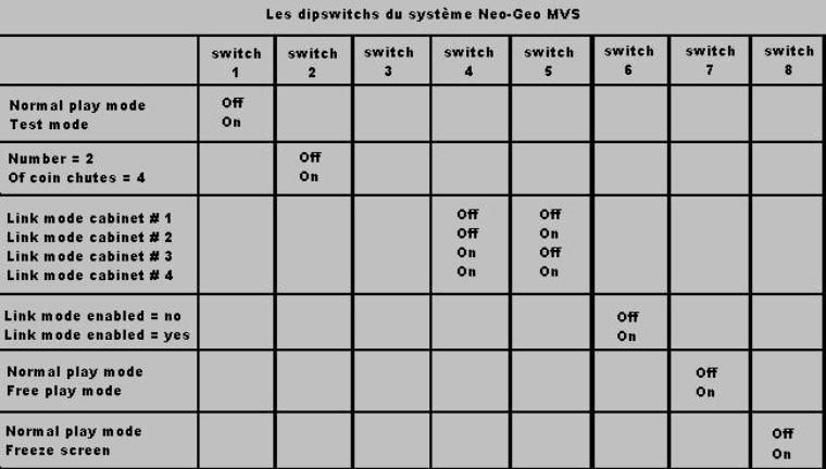 """SNK    """"Partie 1""""     Histoire d'un Mythe"""