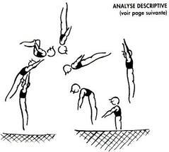Sol : comment réussir le salto arrière de l'arrêt ?