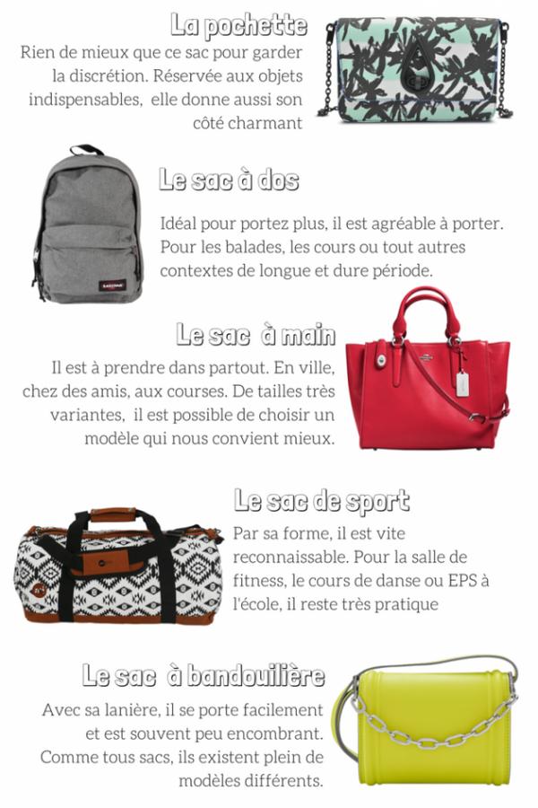 5 types de sacs