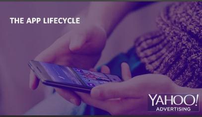 Yahoo sort son rapport sur les applications mobiles