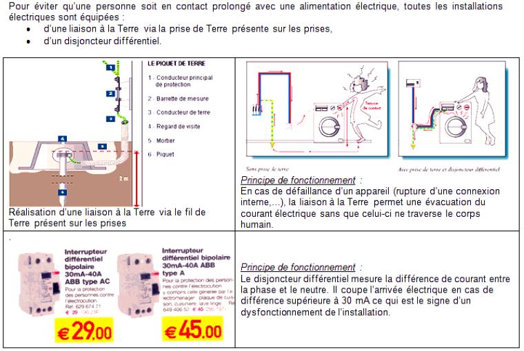 Chapitre 8. Électricité : dangers, protections et utilisations en médecine (suite 1)