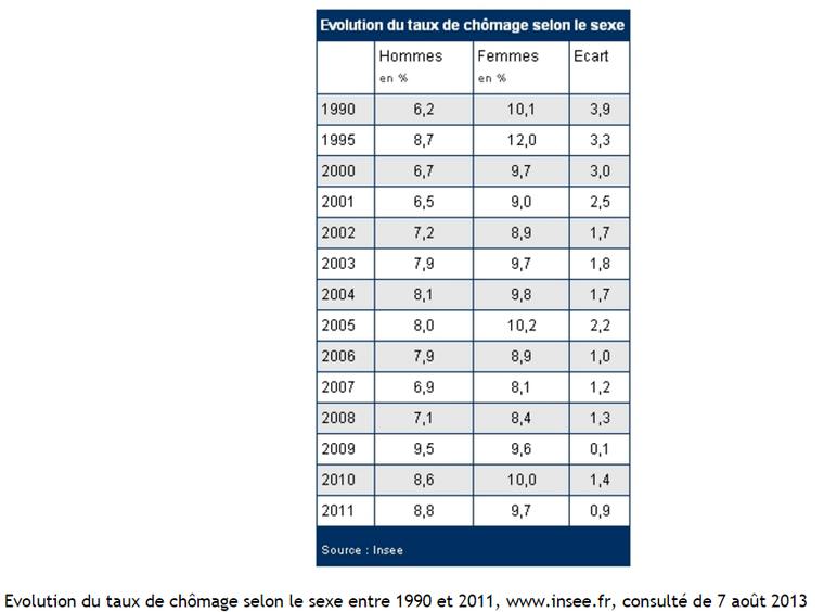 Chapitre 2.1 : Mesure de santé par des indicateurs diversifiés (2)