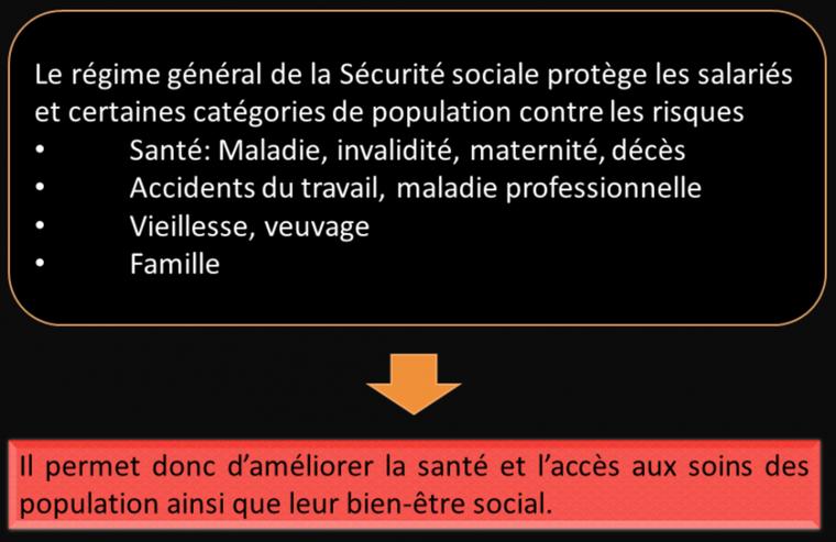 Chapitre 6.1. : Le régime général de la sécurité sociale