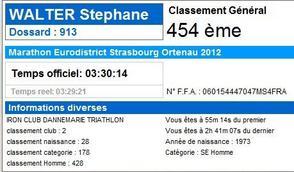 Marseille-Cassis 20km 327 D+ et Marathon de Strasbourg le 28 octobre 2012