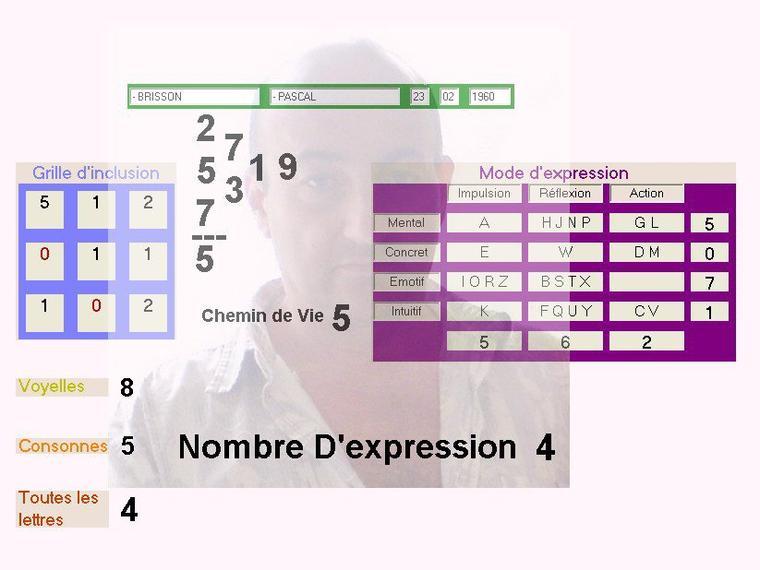 EXEMPLE THEME NUMEROLOGIQUE (le mien)