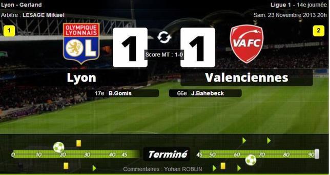 • Matches de 20h ! Lyon recale, Lorient gagne à nouveau, Rennes accroché !