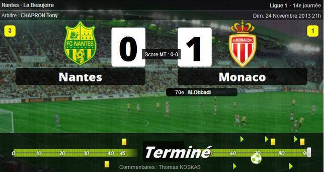 • Nantes cale, Monaco se rassure !