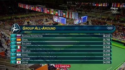 Jeux Olympiques (finales) 2016