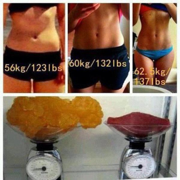 Moins de graisse et plus de muscles _ Avant 56kg / Après 62.5kg