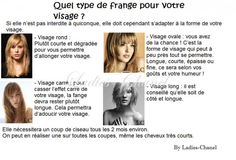 Rubrique Coiffure : Quel type de frange pour votre visage ?