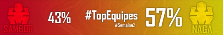 #RESULTATS: Top des Aventuriers & des équipes - Semaine 2