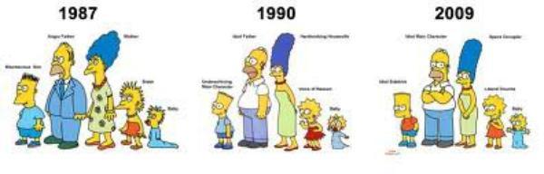 L'évolution des Personnages .