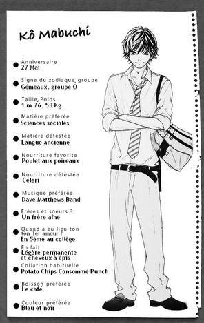 Personnages 1
