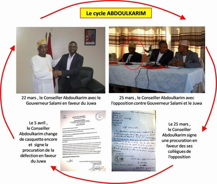 Anjouan : Pour comprendre les raisons de l'arrestation du Conseiller Abdoulkarim