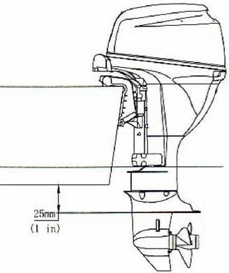 Hauteur de montage de moteur HB
