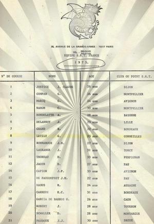 srt cormeilles gérard Le Tily * srt dijon J.C.Justice * faisaient parti de l'équipe de France en 1975 parmi les meilleurs