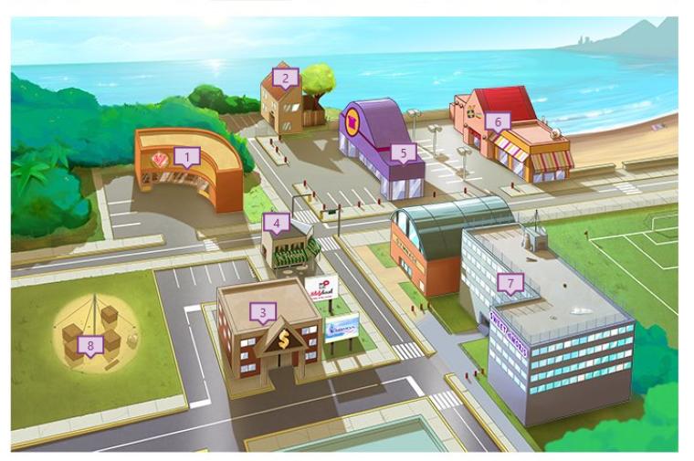 Explication sur le plan de la ville