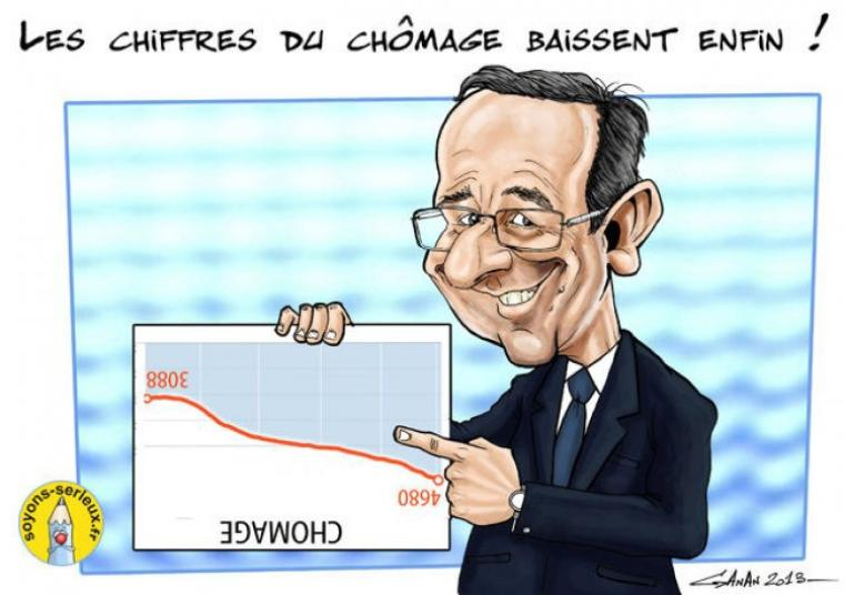 LE CHAUMAGE BAISSE !