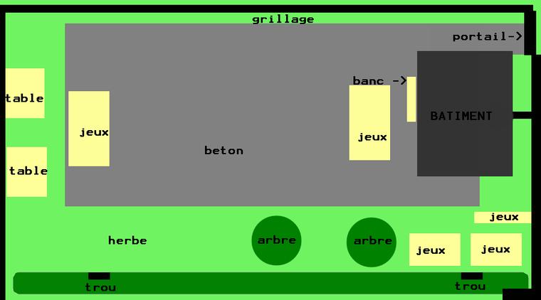 Plan de la Batteuse.