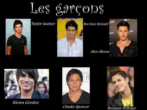 Cast des personnages