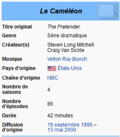 bibliographie du caméléon