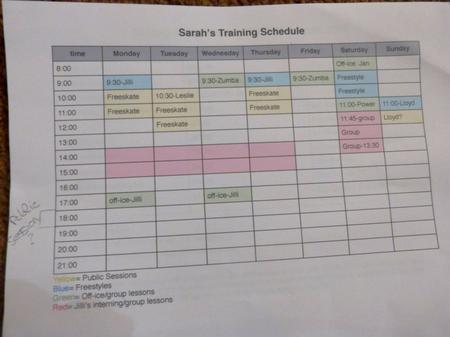 1er jour of training