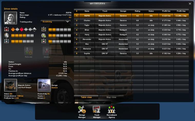 Euro Truck Simulator 2 - Management Entreprise
