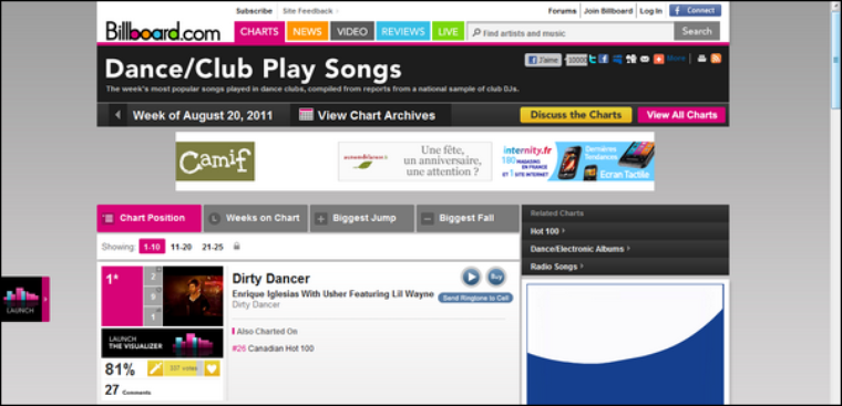 ". . LE SINGLE "" DIRTY DANCER "" EST ACTUELLEMENT N°1 AUX BILLBOARDS DANCE CLUB  ! . ."