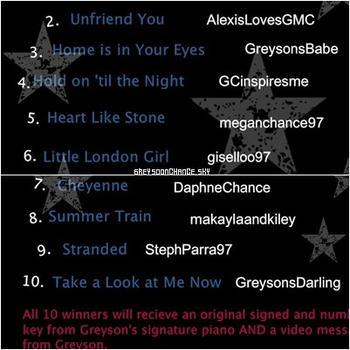 •Le 7 Septembre | Voici 10 candidats qui on participé à un concours sur #Glogster . + Un message à suivre bientôt.