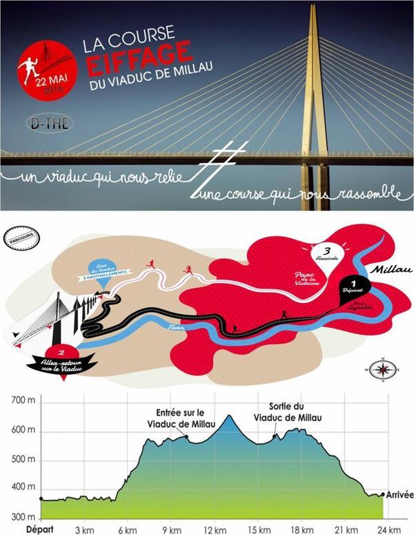 La Course Eiffage du viaduc de Millau le 22 mai 2016