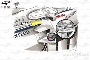 Les importantes modifications sur la Sauber C37